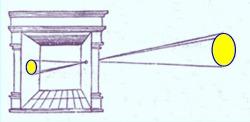 La camera obscura était connue dans l'Antiquité  à l'époque d'Aristote (environ  300 avant JC).